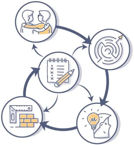 Diagrama con iconos que representa los principios básicos de la empresa